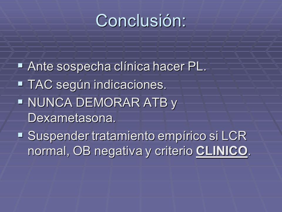 Conclusión: Ante sospecha clínica hacer PL. Ante sospecha clínica hacer PL. TAC según indicaciones. TAC según indicaciones. NUNCA DEMORAR ATB y Dexame