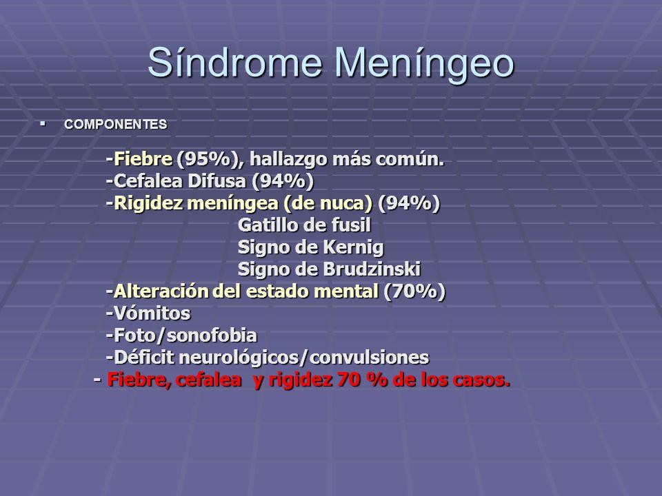 Síndrome Meníngeo COMPONENTES COMPONENTES -Fiebre (95%), hallazgo más común. -Cefalea Difusa (94%) -Rigidez meníngea (de nuca) (94%) Gatillo de fusil