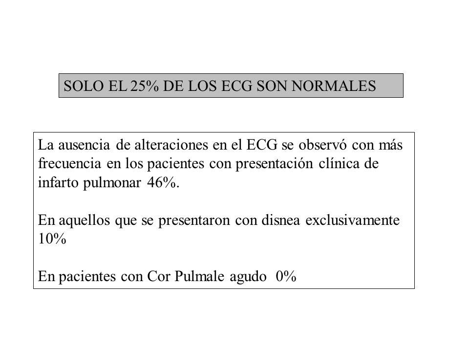 La ausencia de alteraciones en el ECG se observó con más frecuencia en los pacientes con presentación clínica de infarto pulmonar 46%. En aquellos que