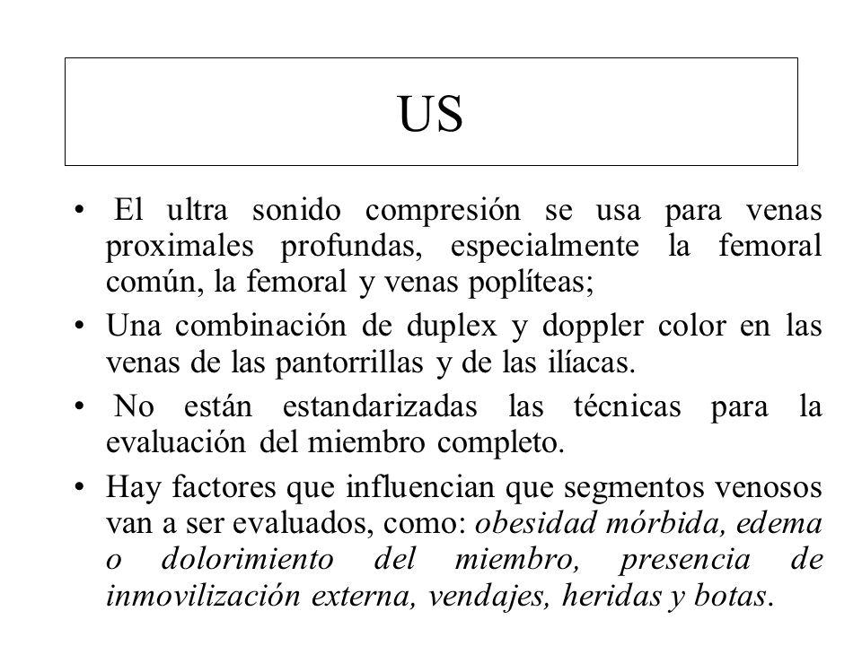 US El ultra sonido compresión se usa para venas proximales profundas, especialmente la femoral común, la femoral y venas poplíteas; Una combinación de