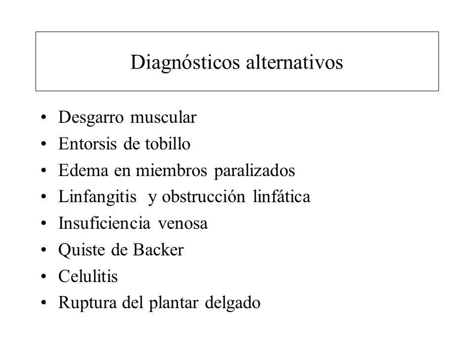 Diagnósticos alternativos Desgarro muscular Entorsis de tobillo Edema en miembros paralizados Linfangitis y obstrucción linfática Insuficiencia venosa