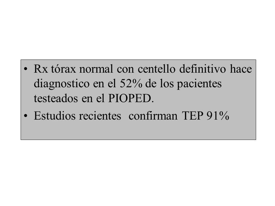Rx tórax normal con centello definitivo hace diagnostico en el 52% de los pacientes testeados en el PIOPED. Estudios recientes confirman TEP 91%