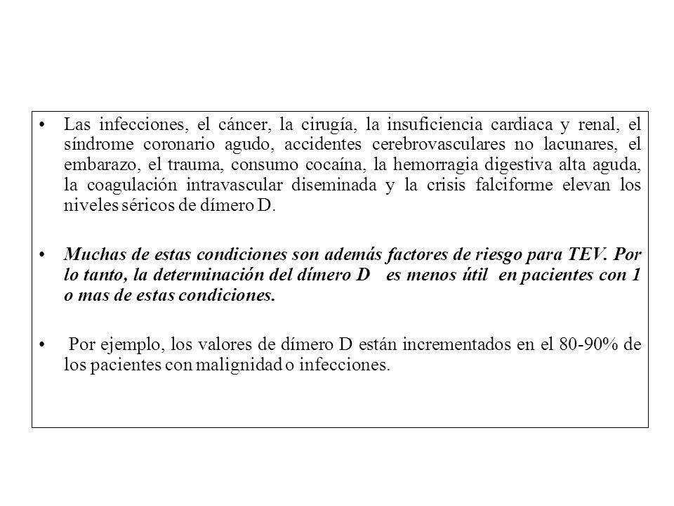 Las infecciones, el cáncer, la cirugía, la insuficiencia cardiaca y renal, el síndrome coronario agudo, accidentes cerebrovasculares no lacunares, el