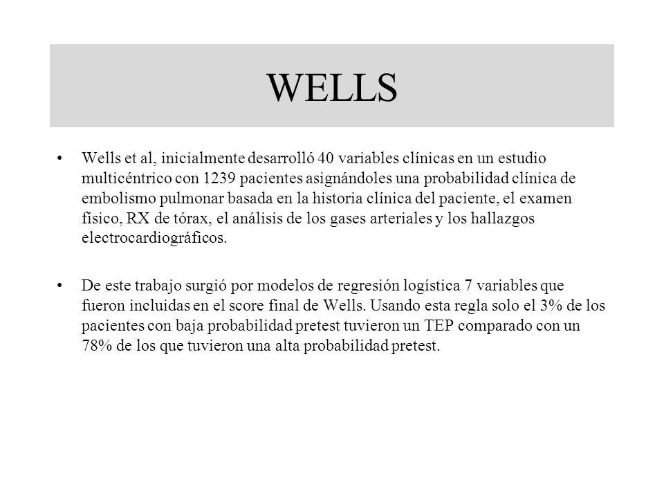 WELLS Wells et al, inicialmente desarrolló 40 variables clínicas en un estudio multicéntrico con 1239 pacientes asignándoles una probabilidad clínica