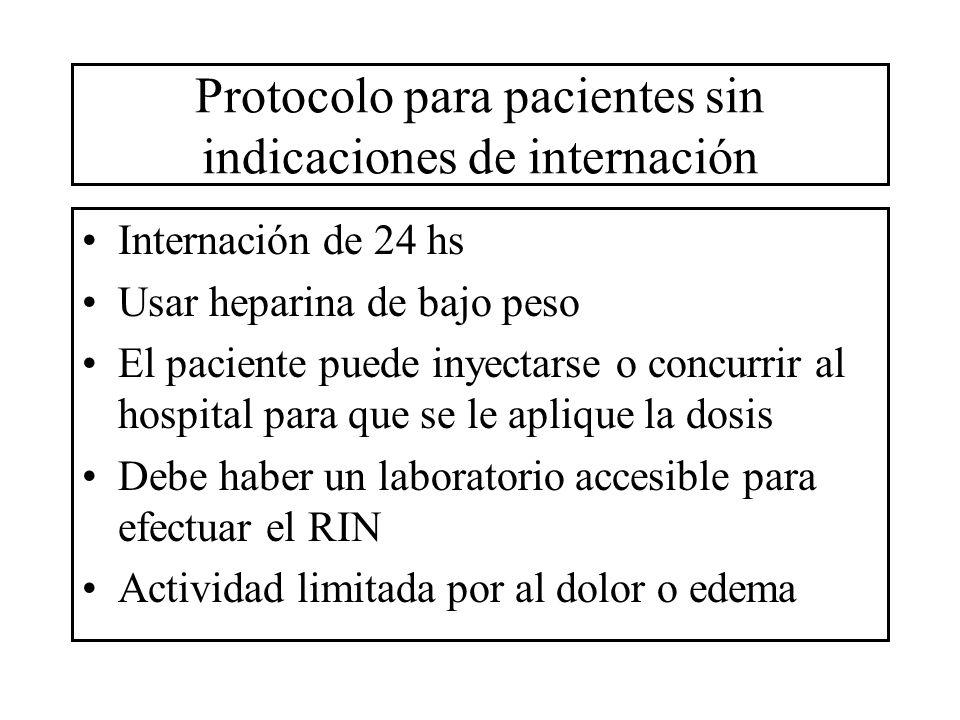 Protocolo para pacientes sin indicaciones de internación Internación de 24 hs Usar heparina de bajo peso El paciente puede inyectarse o concurrir al h