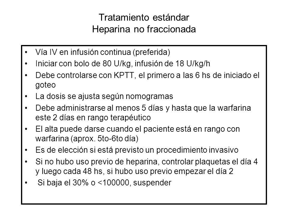 Tratamiento estándar Heparina no fraccionada Vía IV en infusión continua (preferida) Iniciar con bolo de 80 U/kg, infusión de 18 U/kg/h Debe controlar