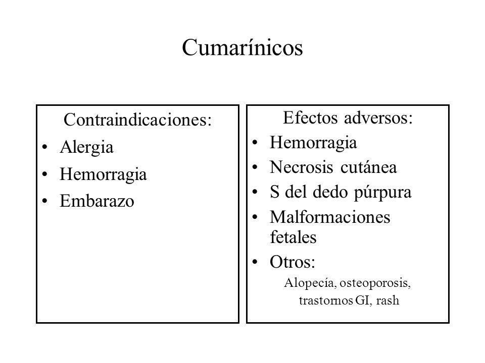 Cumarínicos Contraindicaciones: Alergia Hemorragia Embarazo Efectos adversos: Hemorragia Necrosis cutánea S del dedo púrpura Malformaciones fetales Ot