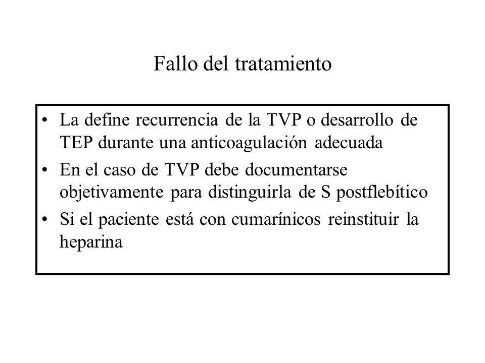 Fallo del tratamiento La define recurrencia de la TVP o desarrollo de TEP durante una anticoagulación adecuada En el caso de TVP debe documentarse obj