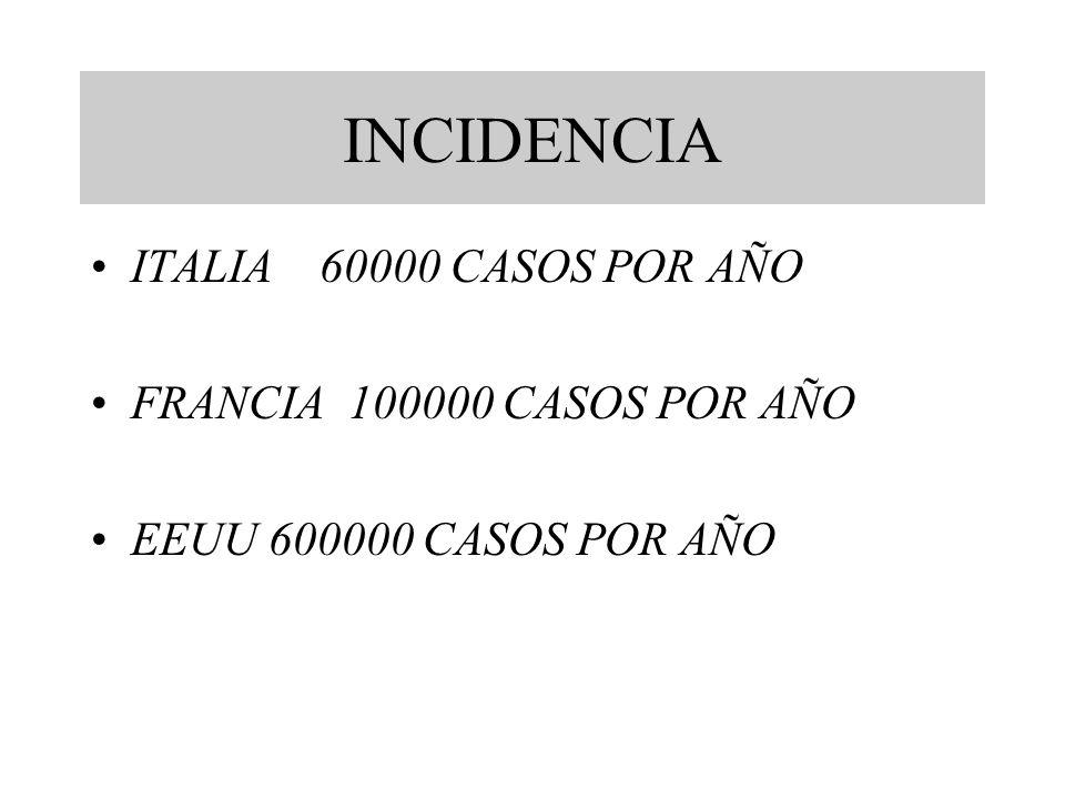 INCIDENCIA ITALIA 60000 CASOS POR AÑO FRANCIA 100000 CASOS POR AÑO EEUU 600000 CASOS POR AÑO