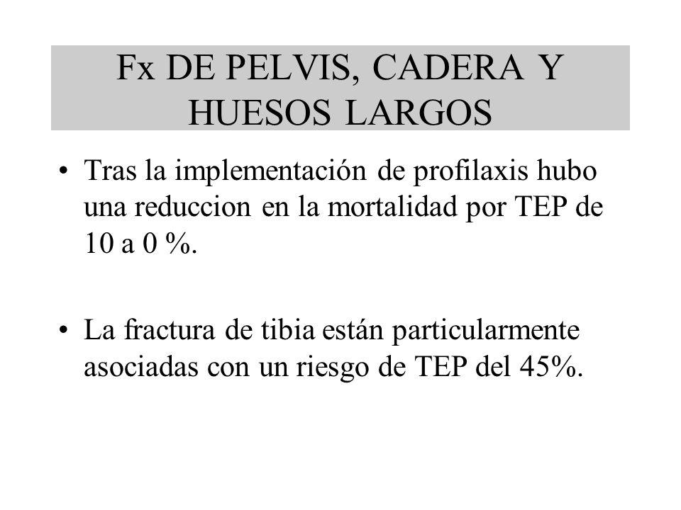 Fx DE PELVIS, CADERA Y HUESOS LARGOS Tras la implementación de profilaxis hubo una reduccion en la mortalidad por TEP de 10 a 0 %. La fractura de tibi