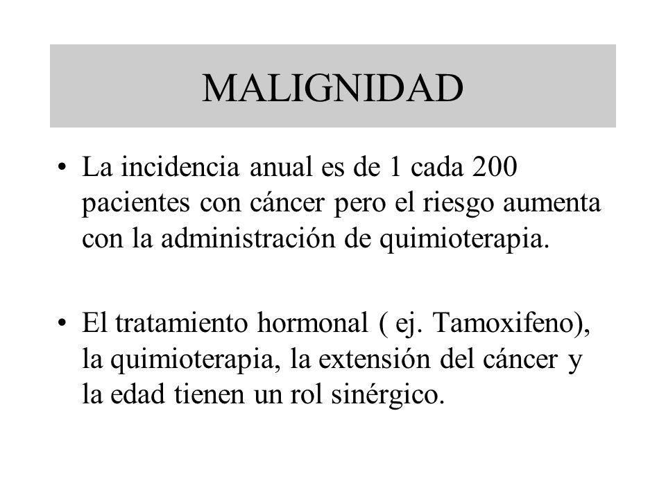 MALIGNIDAD La incidencia anual es de 1 cada 200 pacientes con cáncer pero el riesgo aumenta con la administración de quimioterapia. El tratamiento hor