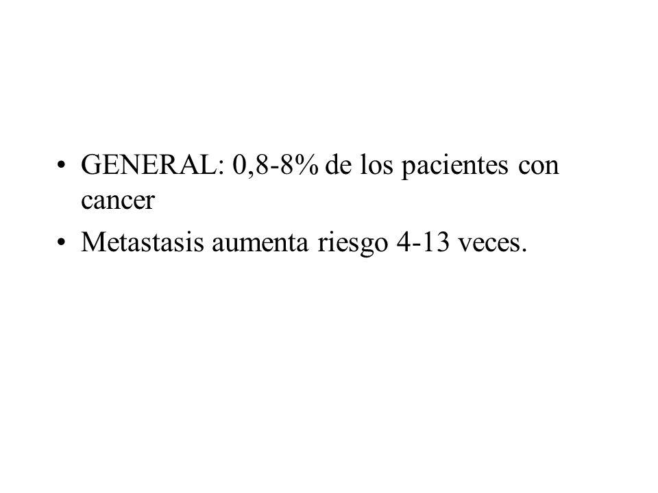 GENERAL: 0,8-8% de los pacientes con cancer Metastasis aumenta riesgo 4-13 veces.