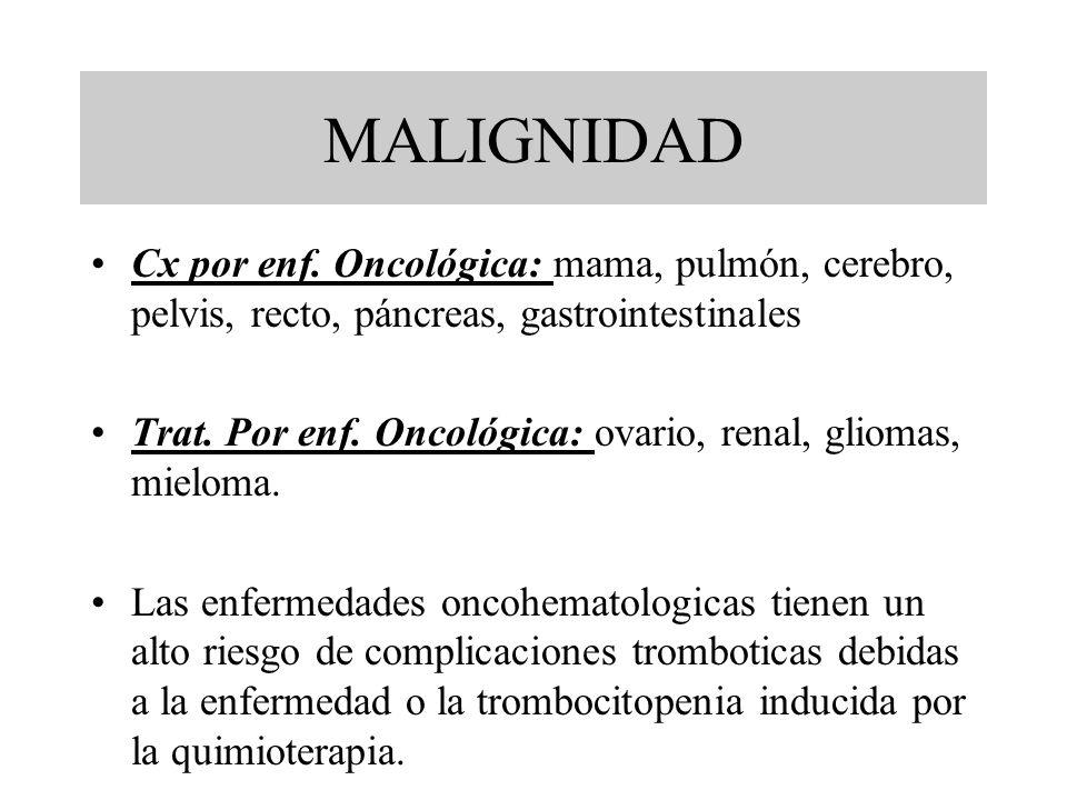 MALIGNIDAD Cx por enf. Oncológica: mama, pulmón, cerebro, pelvis, recto, páncreas, gastrointestinales Trat. Por enf. Oncológica: ovario, renal, glioma