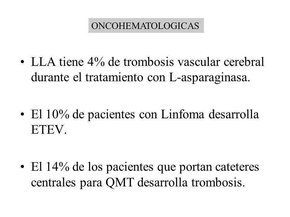 LLA tiene 4% de trombosis vascular cerebral durante el tratamiento con L-asparaginasa. El 10% de pacientes con Linfoma desarrolla ETEV. El 14% de los