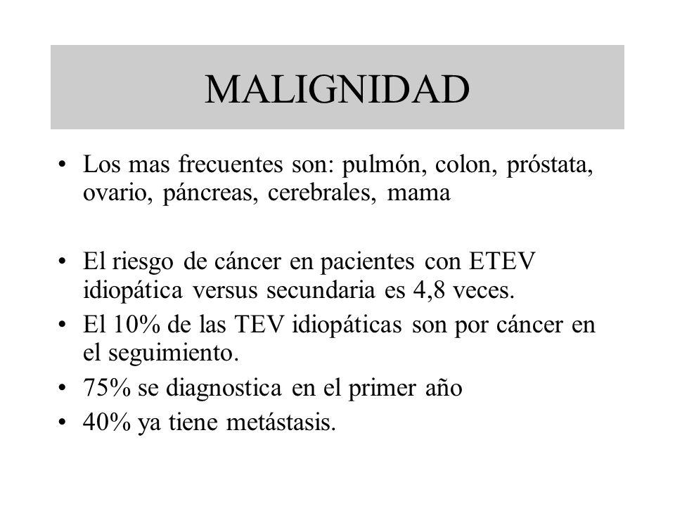MALIGNIDAD Los mas frecuentes son: pulmón, colon, próstata, ovario, páncreas, cerebrales, mama El riesgo de cáncer en pacientes con ETEV idiopática ve