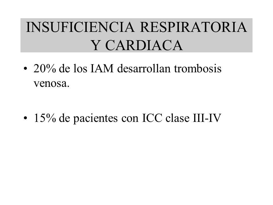 INSUFICIENCIA RESPIRATORIA Y CARDIACA 20% de los IAM desarrollan trombosis venosa. 15% de pacientes con ICC clase III-IV