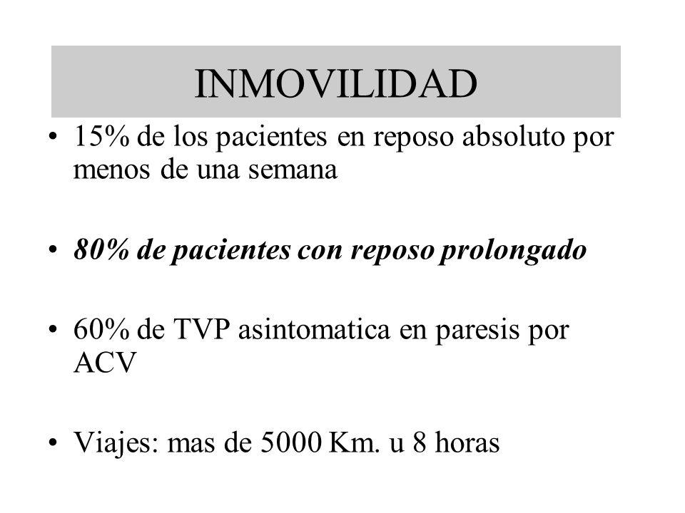 INMOVILIDAD 15% de los pacientes en reposo absoluto por menos de una semana 80% de pacientes con reposo prolongado 60% de TVP asintomatica en paresis