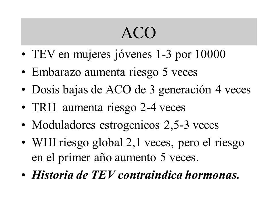 ACO TEV en mujeres jóvenes 1-3 por 10000 Embarazo aumenta riesgo 5 veces Dosis bajas de ACO de 3 generación 4 veces TRH aumenta riesgo 2-4 veces Modul