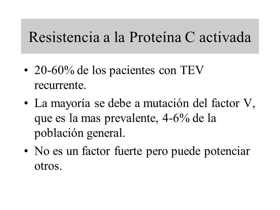 Resistencia a la Proteína C activada 20-60% de los pacientes con TEV recurrente. La mayoría se debe a mutación del factor V, que es la mas prevalente,
