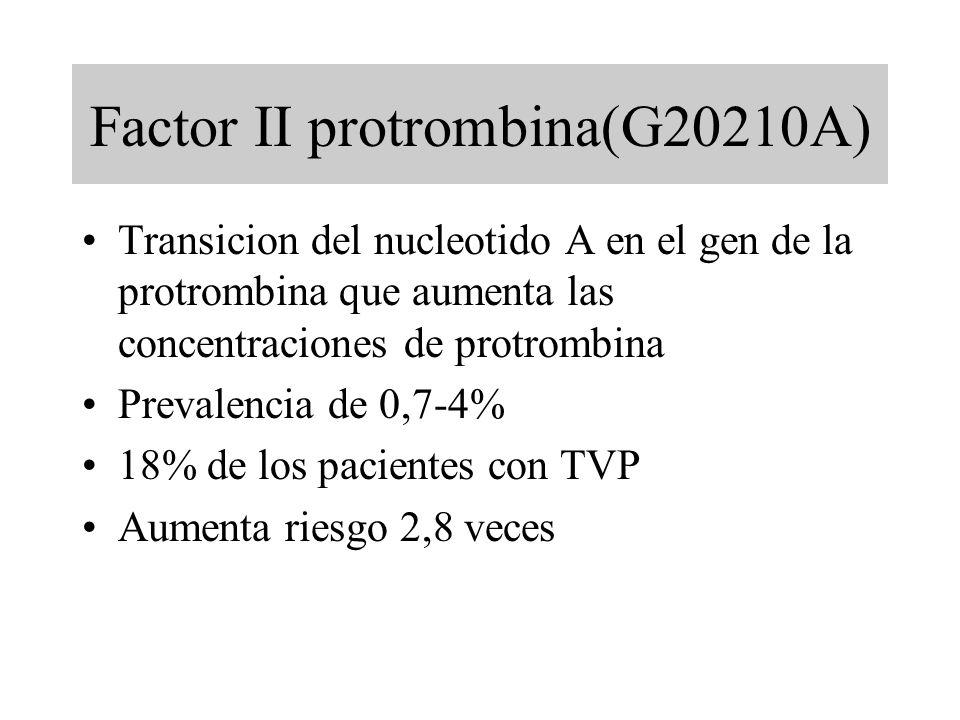 Factor II protrombina(G20210A) Transicion del nucleotido A en el gen de la protrombina que aumenta las concentraciones de protrombina Prevalencia de 0
