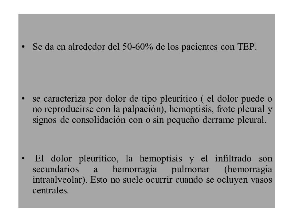 Se da en alrededor del 50-60% de los pacientes con TEP. se caracteriza por dolor de tipo pleurítico ( el dolor puede o no reproducirse con la palpació