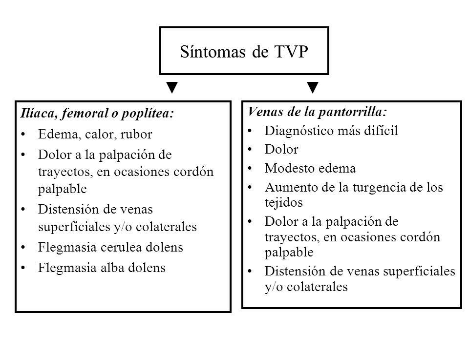 Síntomas de TVP Ilíaca, femoral o poplítea: Edema, calor, rubor Dolor a la palpación de trayectos, en ocasiones cordón palpable Distensión de venas su