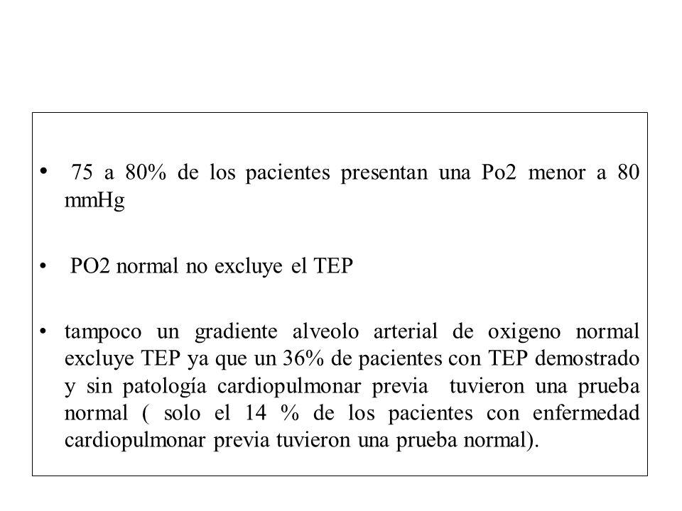 75 a 80% de los pacientes presentan una Po2 menor a 80 mmHg PO2 normal no excluye el TEP tampoco un gradiente alveolo arterial de oxigeno normal exclu