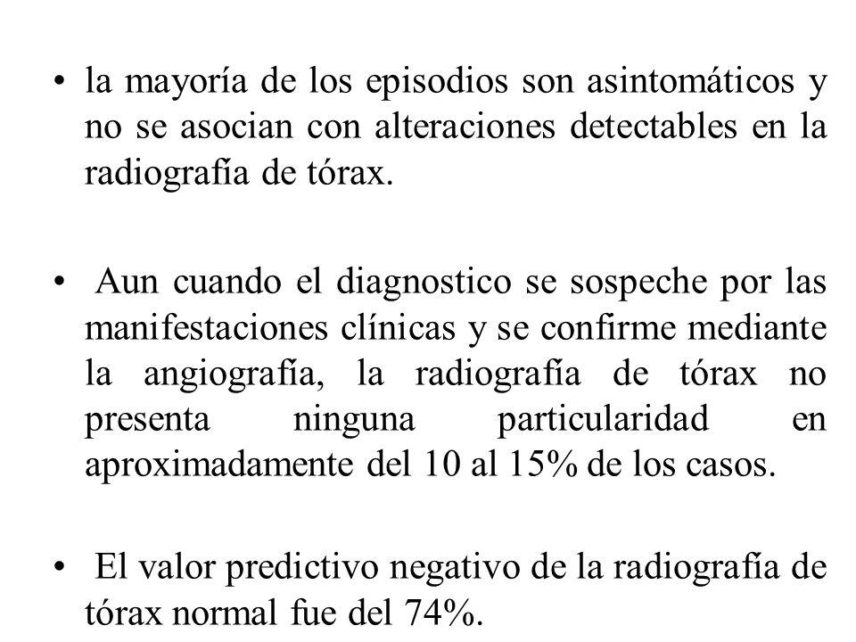 la mayoría de los episodios son asintomáticos y no se asocian con alteraciones detectables en la radiografía de tórax. Aun cuando el diagnostico se so