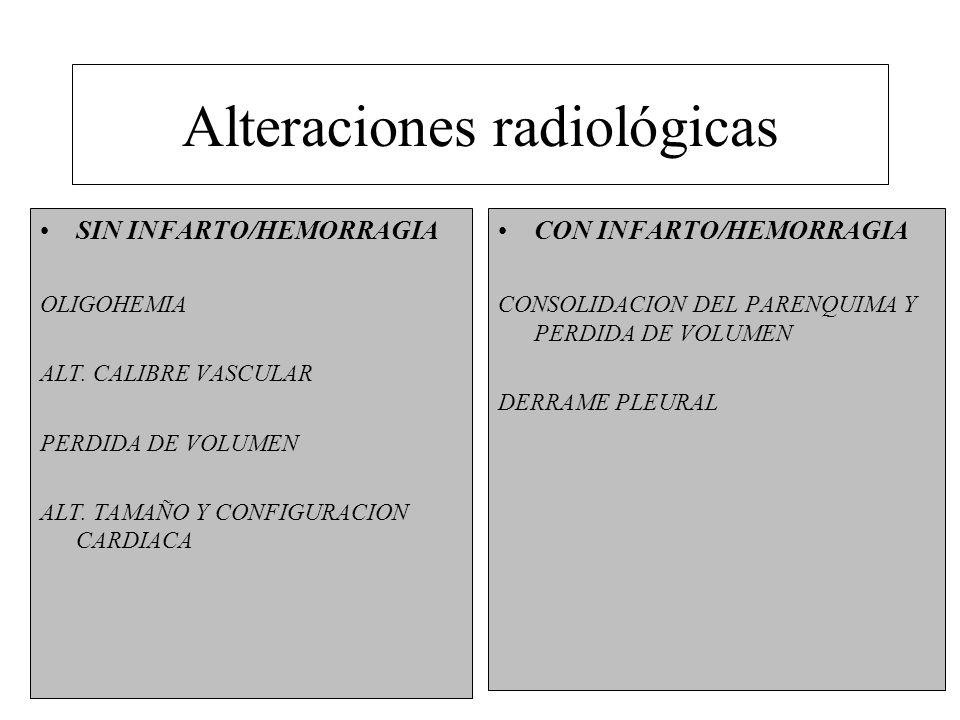 Alteraciones radiológicas SIN INFARTO/HEMORRAGIA OLIGOHEMIA ALT. CALIBRE VASCULAR PERDIDA DE VOLUMEN ALT. TAMAÑO Y CONFIGURACION CARDIACA CON INFARTO/