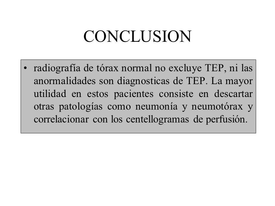 CONCLUSION radiografía de tórax normal no excluye TEP, ni las anormalidades son diagnosticas de TEP. La mayor utilidad en estos pacientes consiste en
