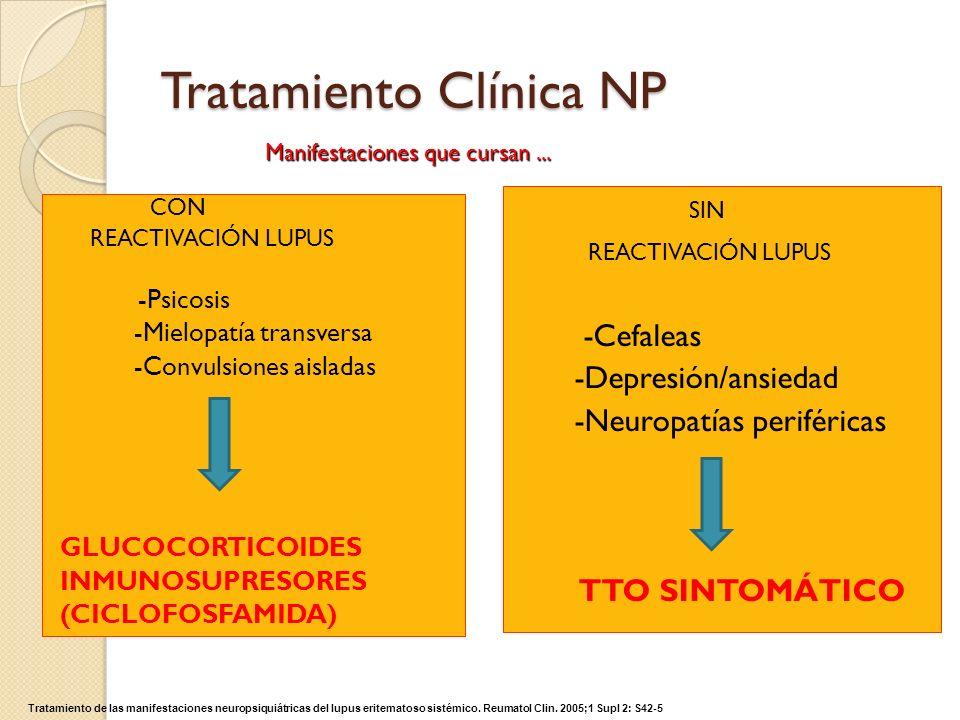 Tratamiento Clínica NP CON REACTIVACIÓN LUPUS -Psicosis -Mielopatía transversa -Convulsiones aisladas GLUCOCORTICOIDES INMUNOSUPRESORES (CICLOFOSFAMID