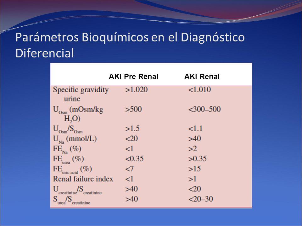 Parámetros Bioquímicos en el Diagnóstico Diferencial AKI Pre RenalAKI Renal