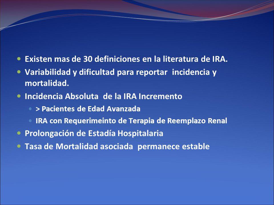 Existen mas de 30 definiciones en la literatura de IRA. Variabilidad y dificultad para reportar incidencia y mortalidad. Incidencia Absoluta de la IRA