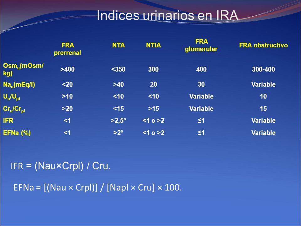 Indices urinarios en IRA FRA prerrenal NTANTIA FRA glomerular FRA obstructivo Osm u (mOsm/ kg) >400<350300400300-400 Na u (mEq/l)<20>402030Variable U