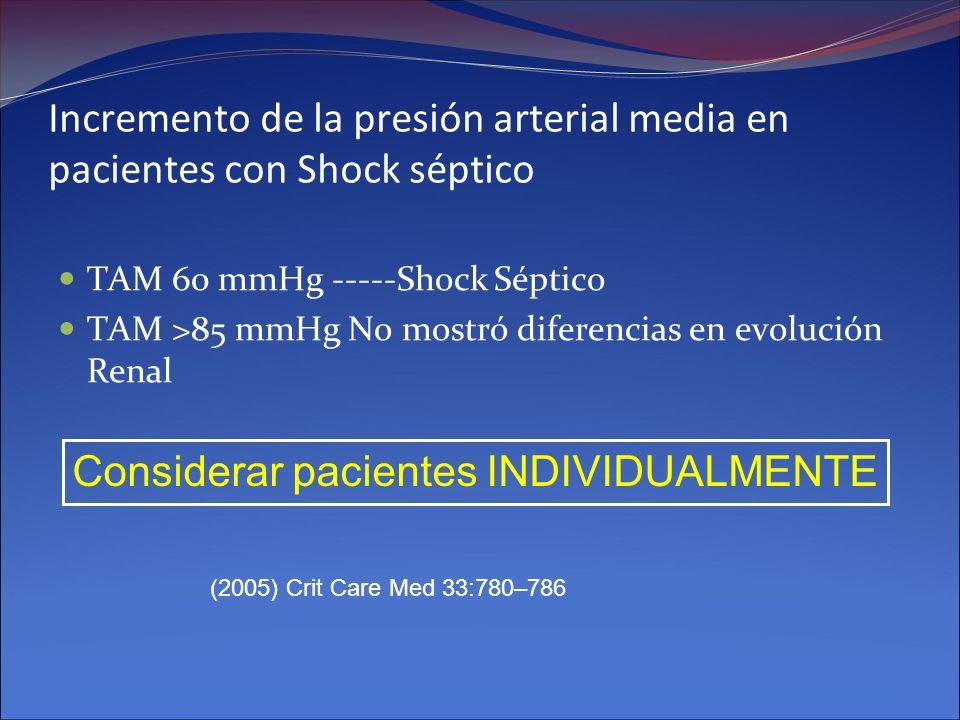 Incremento de la presión arterial media en pacientes con Shock séptico TAM 60 mmHg -----Shock Séptico TAM >85 mmHg No mostró diferencias en evolución