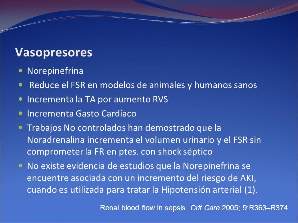 Vasopresores Norepinefrina Reduce el FSR en modelos de animales y humanos sanos Incrementa la TA por aumento RVS Incrementa Gasto Cardíaco Trabajos No