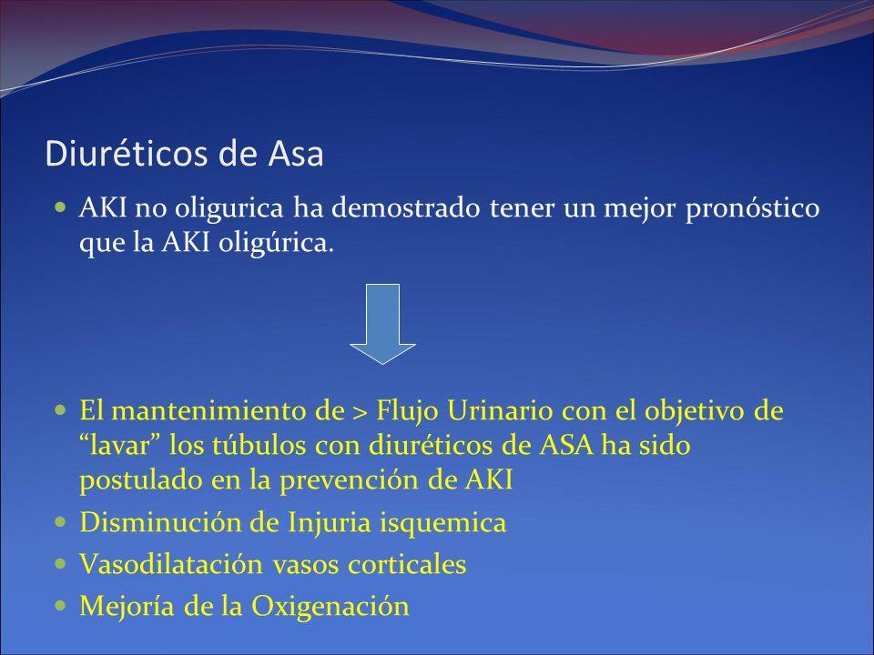 Diuréticos de Asa AKI no oligurica ha demostrado tener un mejor pronóstico que la AKI oligúrica. El mantenimiento de > Flujo Urinario con el objetivo
