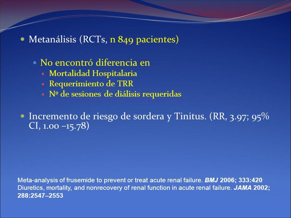 Metanálisis (RCTs, n 849 pacientes) No encontró diferencia en Mortalidad Hospitalaria Requerimiento de TRR Nº de sesiones de diálisis requeridas Incre