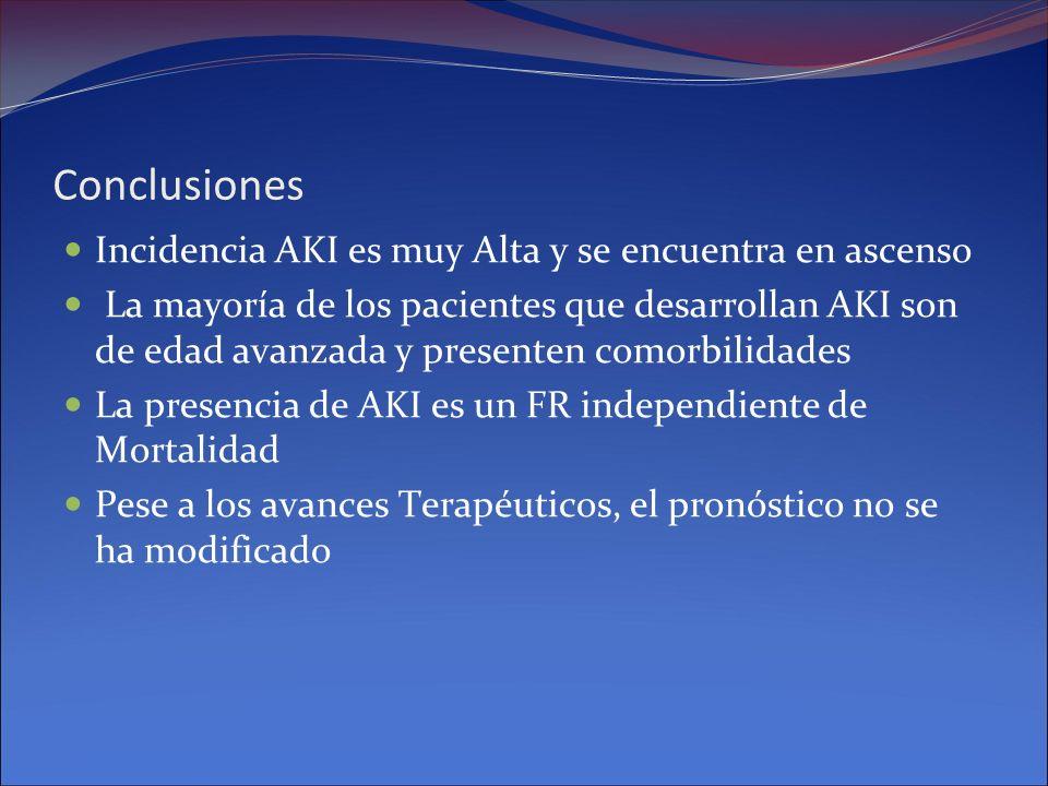 Conclusiones Incidencia AKI es muy Alta y se encuentra en ascenso La mayoría de los pacientes que desarrollan AKI son de edad avanzada y presenten com