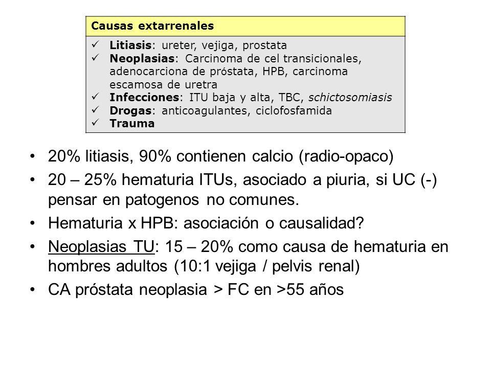 20% litiasis, 90% contienen calcio (radio-opaco) 20 – 25% hematuria ITUs, asociado a piuria, si UC (-) pensar en patogenos no comunes. Hematuria x HPB