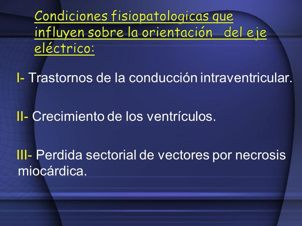 I- Trastornos de la conducción intraventricular. II- Crecimiento de los ventrículos. III- Perdida sectorial de vectores por necrosis miocárdica.
