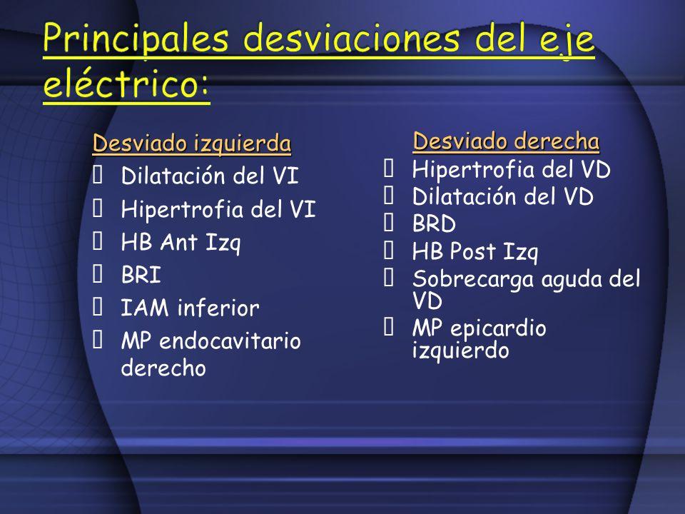 Desviado izquierda Dilatación del VI Hipertrofia del VI HB Ant Izq BRI IAM inferior MP endocavitario derecho Desviado derecha Hipertrofia del VD Dilat