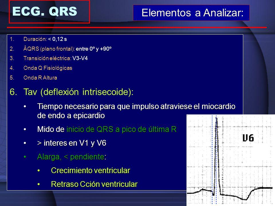 ECG. QRS Elementos a Analizar: 1.Duración: < 0,12 s 2.ÂQRS (plano frontal): entre 0º y +90º 3.Transición eléctrica: V3-V4 4.Onda Q Fisiológicas 5.Onda