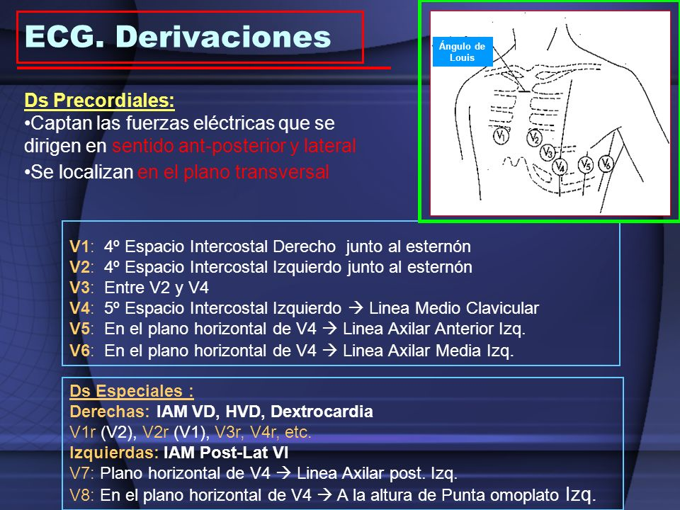 ECG. Derivaciones Ds Precordiales: Captan las fuerzas eléctricas que se dirigen en sentido ant-posterior y lateral Se localizan en el plano transversa