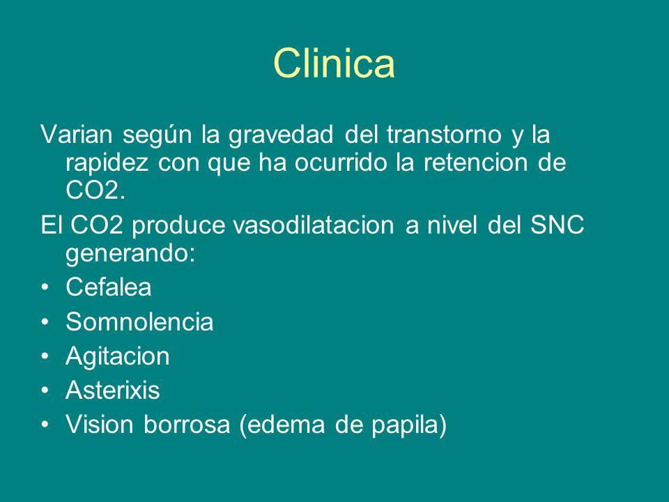 Clinica Varian según la gravedad del transtorno y la rapidez con que ha ocurrido la retencion de CO2.