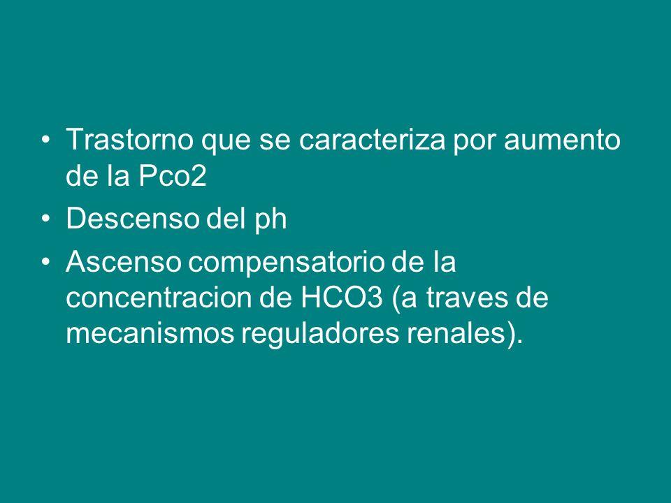 Trastorno que se caracteriza por aumento de la Pco2 Descenso del ph Ascenso compensatorio de la concentracion de HCO3 (a traves de mecanismos reguladores renales).