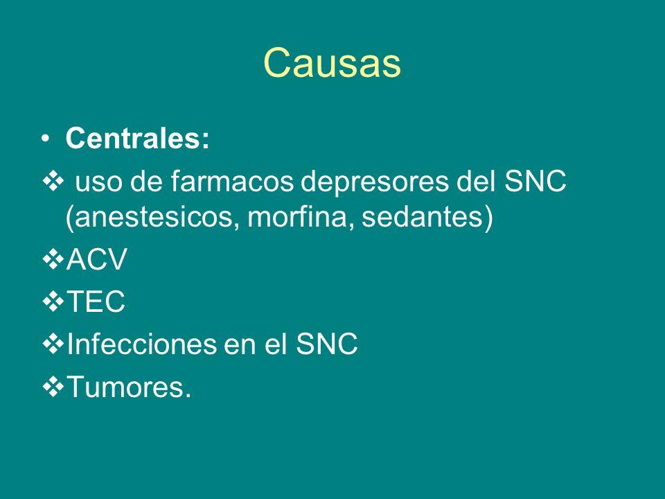 Neuromuscular traumatismo torácico, cifoescoliosis severa polimiositis, distrofias musculares, parálisis diafragmática, esclerodermia, obesidad mórbida, sind de Pickwick