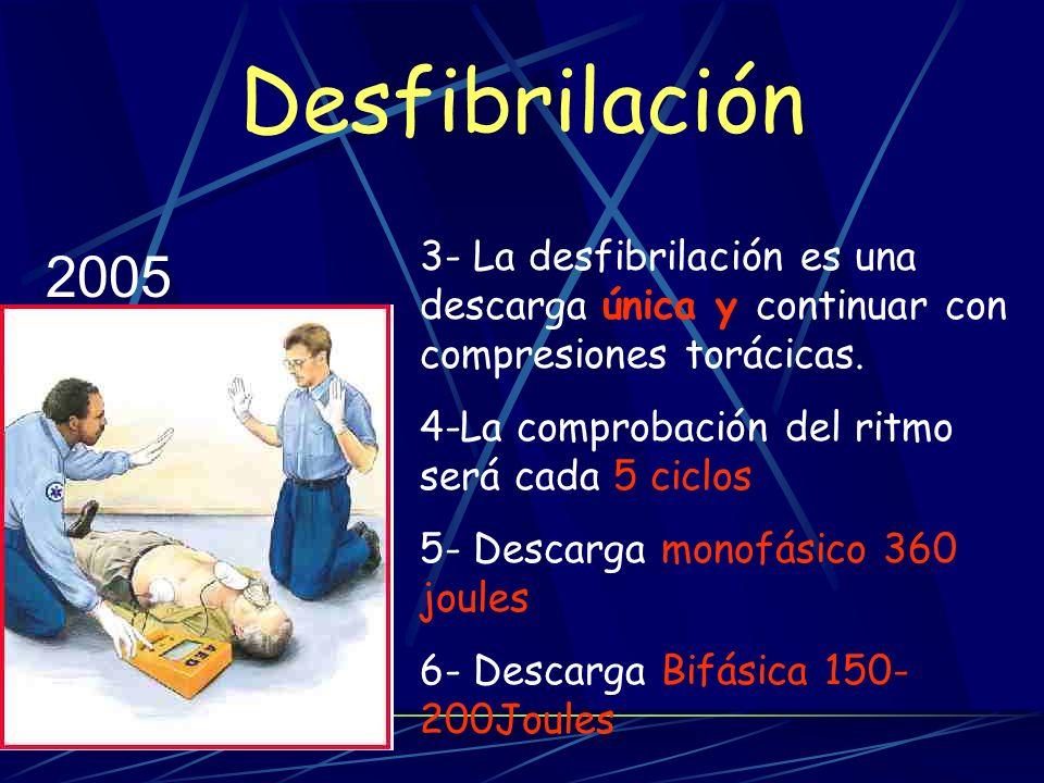 Desfibrilación 2005 3- La desfibrilación es una descarga única y continuar con compresiones torácicas. 4-La comprobación del ritmo será cada 5 ciclos