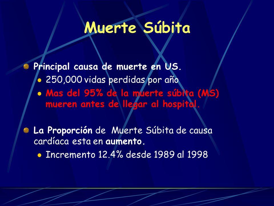 Principal causa de muerte en US. 250,000 vidas perdidas por año Mas del 95% de la muerte súbita (MS) mueren antes de llegar al hospital. La Proporción