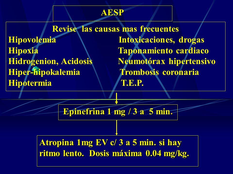 Revise las causas mas frecuentes Hipovolemia Intoxicaciones, drogas Hipoxia Taponamiento cardiaco Hidrogenion, Acidosis Neumotórax hipertensivo Hiper-